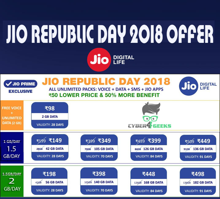 Jio Republic Day 2018 Offer Revealed