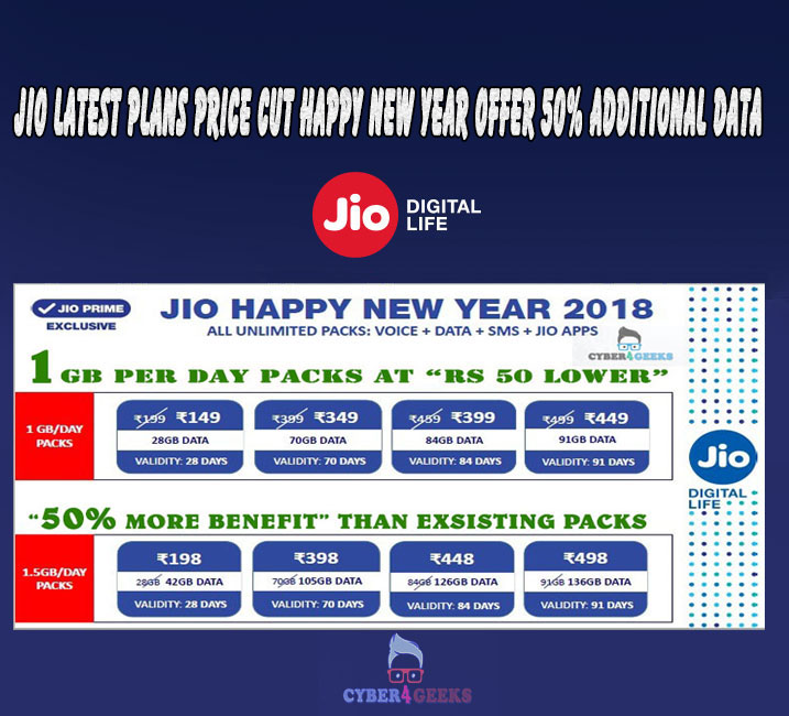 latest jio plans