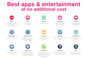 Jio Free Apps Collection